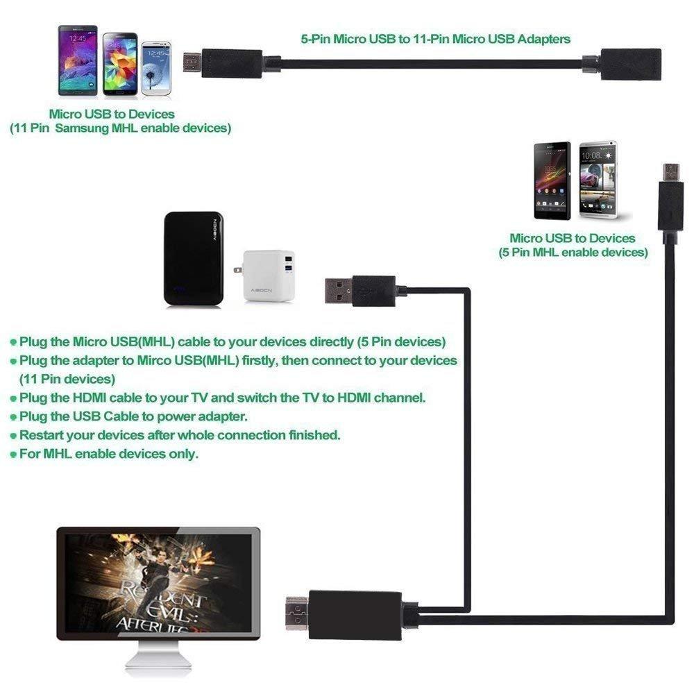 Baihuigou MHL Kit Universal MHL Micro USB a HDMI Cable 6.5 pies/2M ...