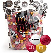 Best city of candy Reviews