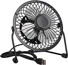 Mejor The Electric Fan