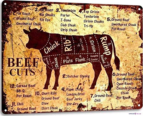 Jackgold Honey Retro Beef Cuts Farm Sign Exterior Home Cave Garage bar Wall Decoration Vintage Metal Aluminum Sign 8 x 12 inch