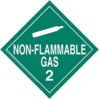 Best gas placard number Reviews