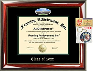 AllGiftFrames Custom Diploma Frame Embossed UNCW College Best Graduation University of North Carolina Wilmington Degree Frame Double Mat Campus Fisheye Picture Frame Gift