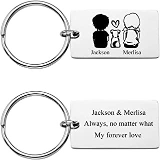 Best keychain images with name Reviews