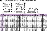 TDO抵抗器 電力形ホーロー被覆巻線抵抗器 80W RWH80G 5KΩJ (OS)