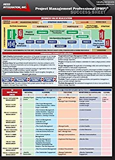 PMP® Exam Success Sheet