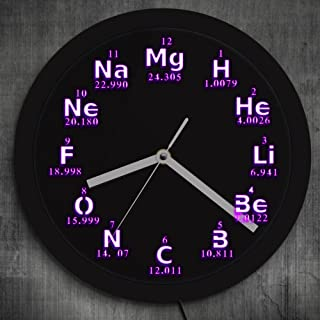 The Geeky Days Periodic Table Element Wall Clock Science Chemical Elements LED Lighting Wall Clock Chemistry Science Geeks and Teachers Gift