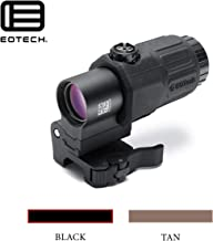 eotech laser battery cap 2