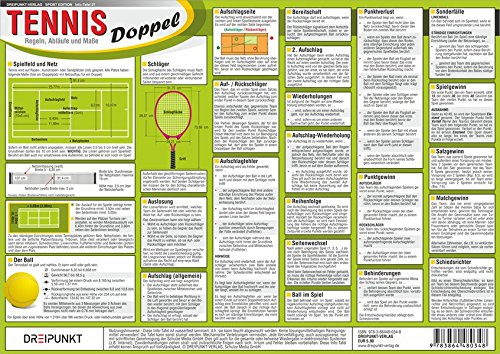 Tennis (Doppel): Tennis-Regeln. Regeln, Spielablauf und Maße beim Tennis-Doppel.