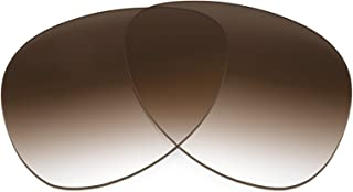 Revant Replacement Lenses for Ray Ban RB8301 59mm