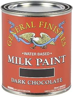 Best chocolate milk paint Reviews