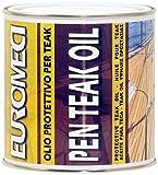 EUROMECI epto7Aceite Protección, incoloro, 750ml