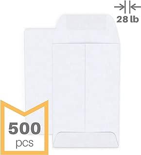 Best small cash envelopes Reviews