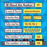 Maestro creado recursos superhéroe 7 Pocket Chart (20743)