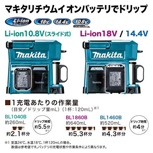 マキタ CM501DZ コーヒーメーカー 青