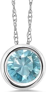 Gem Stone King 1.20 Ct Round Blue Zircon 14K White Gold Pendant With Chain