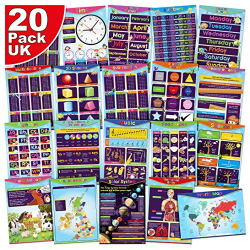 measures 36 x 24 inches HUGE LAMINATED 91.5 x 61cm ENCAPSULATED United Kingdom British Isles GB 2009 Edition Road Map Educational POSTER