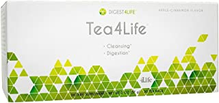 Best tea 4 life Reviews