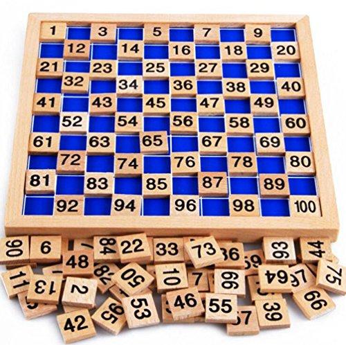 100 chart tiles - 6