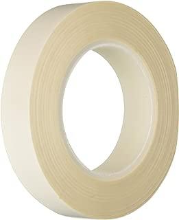 TapeCase 423-10 UHMW Tape 3/4