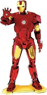 iron man model sheet