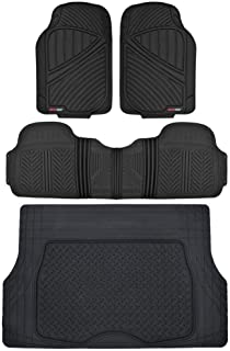 Best tough floor mats Reviews