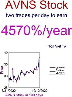Price-Forecasting Models for Avanos Medical Inc AVNS Stock (Vincent van Gogh Book 13)