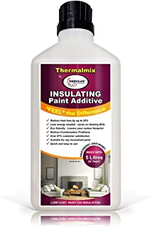 Thermalmix Insulating Paint Additive. Interior Wall Paint Additive.