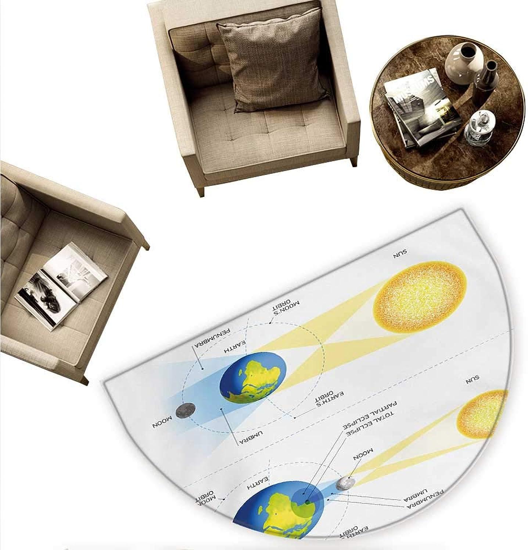 Educational Semicircular Cushion Solar and Lunar Eclipse Planet Earth Sun Moon Orbit Astronomy Science Entry Door Mat H 78.7  xD 118.1  bluee Green Mustard