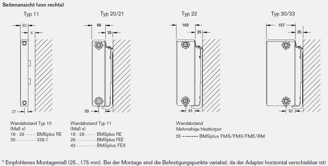 L/ängen Halter BL: 800 mm Buderus Logatrend Kompakt-Flachheizk/örper C-Profil Typ 22 BH 900 vers