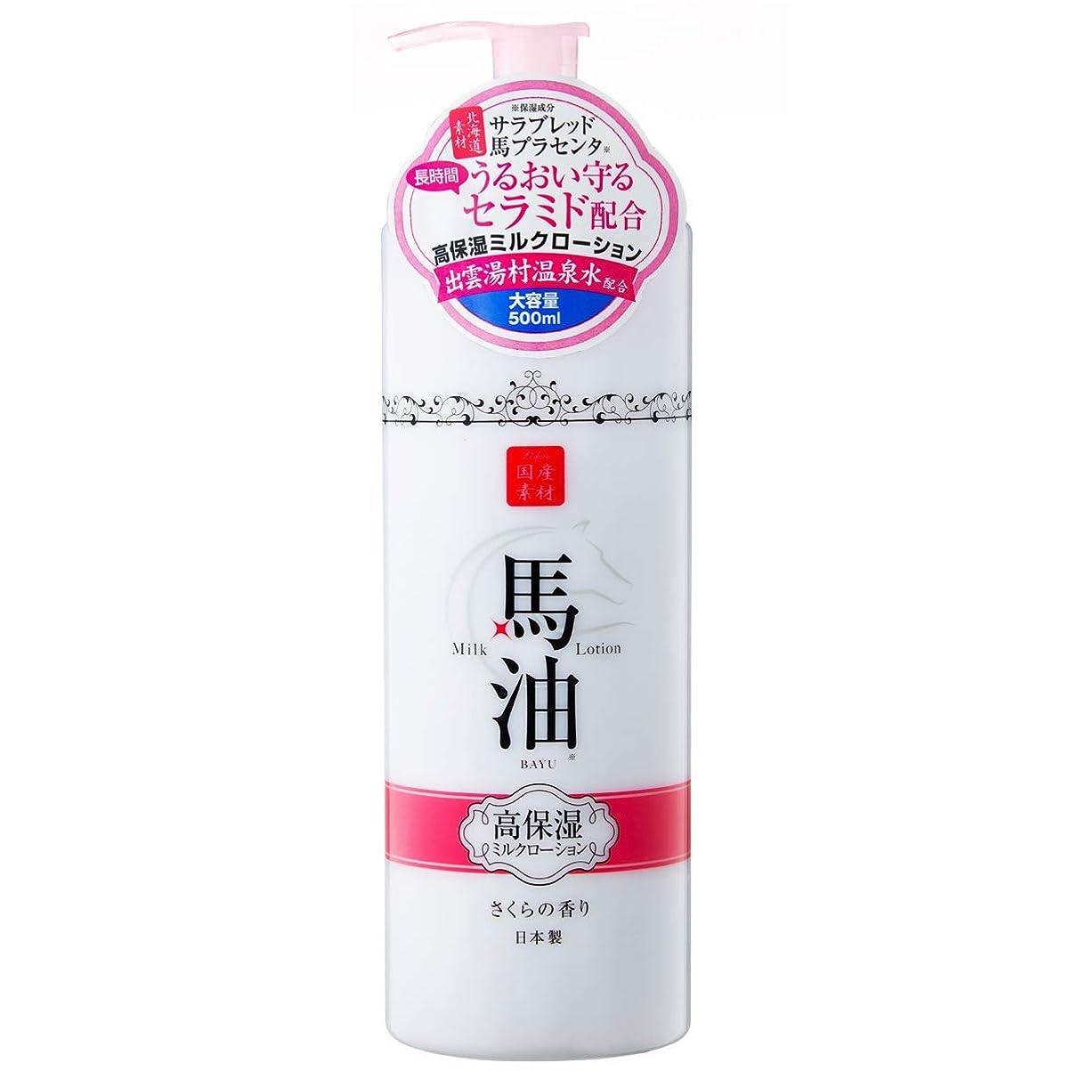 スチール広告主炭水化物アイスタイル リシャン 馬油ミルクローション さくらの香り 500mL