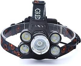 Head Torch 35000lm Koplamp T6 Led Koplamp Zaklamp Hoofd Lamp 18650 Oplaadbare Batterij