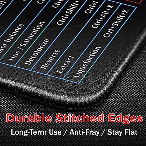 RiaTech Large Size (600x300mmx2mm) Gaming Extended Mouse Pad with Embroidery Stitched Edges, Thick Non-Slip Rubber Base & Smooth Cloth Surface Keyboard Mouse Pads for Computers, Laptop (Office Software English Shortcut)