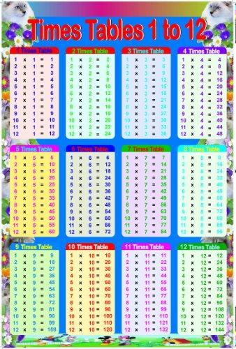 gelamineerde educatieve tijden tafels wiskunde sommen Childs poster muur grafiek – 1 tot 12 | KINDEREN NUMERACY POSTER