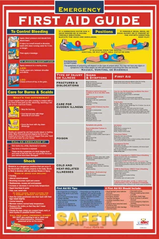 National Marker Corp. PST002 First Aid Guide Poster