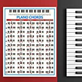 Immagine 2 earlyad piano chord poster 88