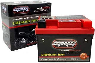 Battery For Nissan Juke