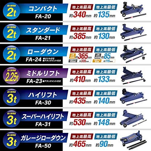 大自工業『Meltec3t油圧ジャッキスーパーハイリフト(FA-31)』