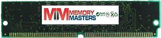 MemoryMasters 32MB 72 pin SIMM Sampler Memory for Korg Triton Studio, Triton Extreme, Triton Rack, Triton Classic, Triton LE, Triton TR, Triton Pro, Triton Pro X RAM (MemoryMasters)