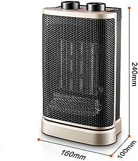 RUIX Calefactor - Calentador Doméstico De La Oficina del Cuarto De Baño del Calentador De La Cabeza Que Sacude, 1500W