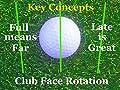 Club Face Rotation 101. Key Concepts.