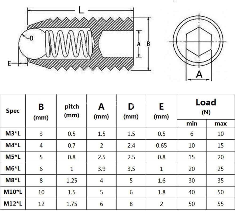 20pcs M3 M4 M5 M6 M8 M10 M12 A2-70 304 Acciaio Inox esagono Incassato Allen Molla Sfera Plunger Grub Set Point Vite Vite F-MINGNIAN-SPRING 2//5 Taglia : M3x6mm 20pcs 10