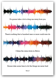 Lab No. 4 I Bless The Rains Down in Africa Song Soundwave Lyrics Music Poster