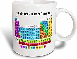 3dRose The Periodic Table of Elements Magic Transforming Mug, 11-Ounce