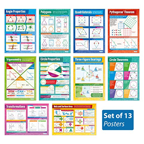 Geometry and Measures Posters - Set of 13   Math Posters for Common Core State Standards (CCSS)   Gloss Paper 33� x 23.5�   Math Charts for The Classroom   Education Charts by Daydream Education