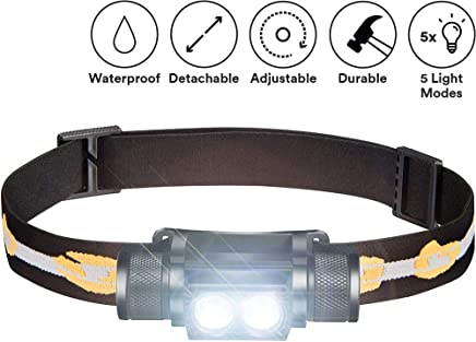 SLONIK 900 Lumen Rechargeable 2x CREE LED Headlamp w/ 2200 mAh Battery - Lightweight, Durable, Waterproof and Dustproof Headlight - Amazing 220-yards Beam - Great as Camping and Hiking Gear