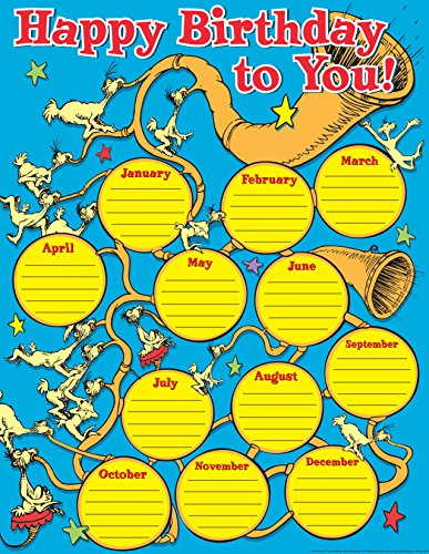 dr seuss birthday chart - 4
