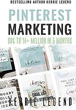 Pinterest Marketing: 80k to 14+ Million in 3 Months