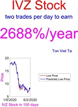 Price-Forecasting Models for Invesco Ltd. IVZ Stock