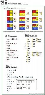 The Museum Outlet - Affiche tableaux de l'alphabet coréen, Hangeul - Format A3