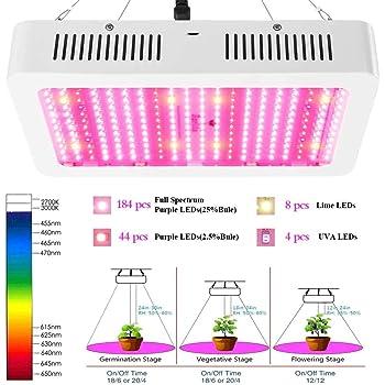 2000W LED Grow Light, Full Spectrum Plant Growing Lamps for Indoor Seedling Veg Flower Bloom Harvest W/ UV IR Flower Booster Switch